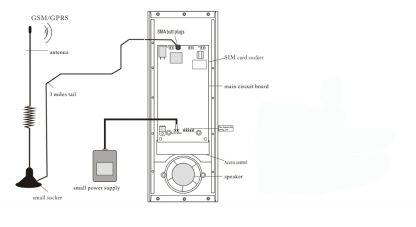 GSMdoorbell8installation